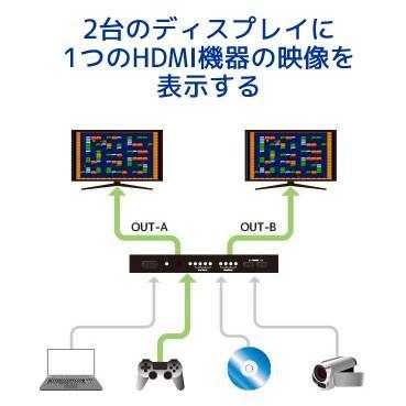 外部音声出力 4K30Hz 対応 4入力2出力 HDMI マトリックス RP-HDSW42A 音声分離 Atmos アトモス DTS:X 4入力 2分配 切替器|ratoc|03