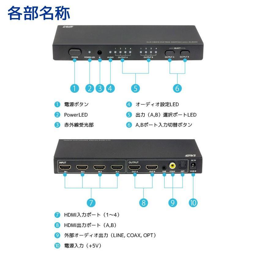外部音声出力 4K30Hz 対応 4入力2出力 HDMI マトリックス RP-HDSW42A 音声分離 Atmos アトモス DTS:X 4入力 2分配 切替器|ratoc|04
