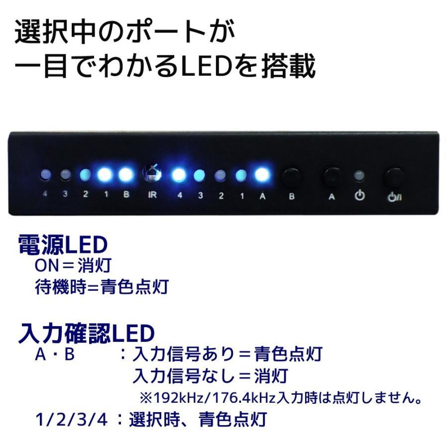 4入力2出力 光デジタル マトリクススイッチ RP-OPTSW42 分配器 スプリッター 2分配 セレクター 切替器 切り替え ホームシアター|ratoc|04