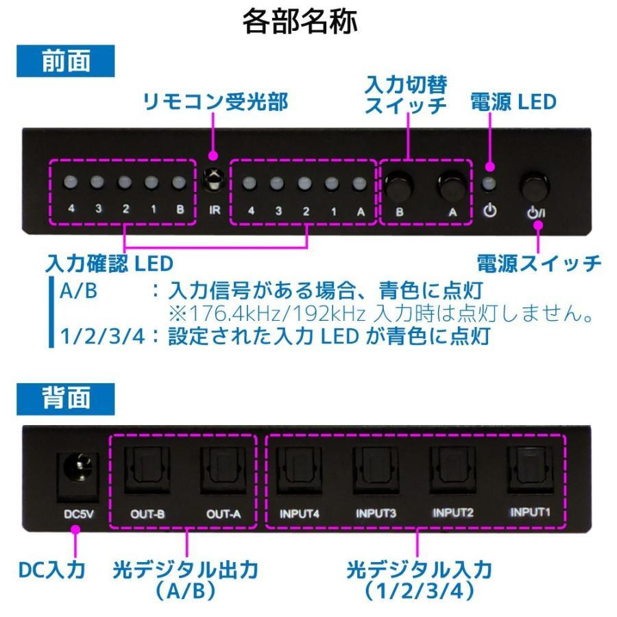 4入力2出力 光デジタル マトリクススイッチ RP-OPTSW42 分配器 スプリッター 2分配 セレクター 切替器 切り替え ホームシアター|ratoc|06