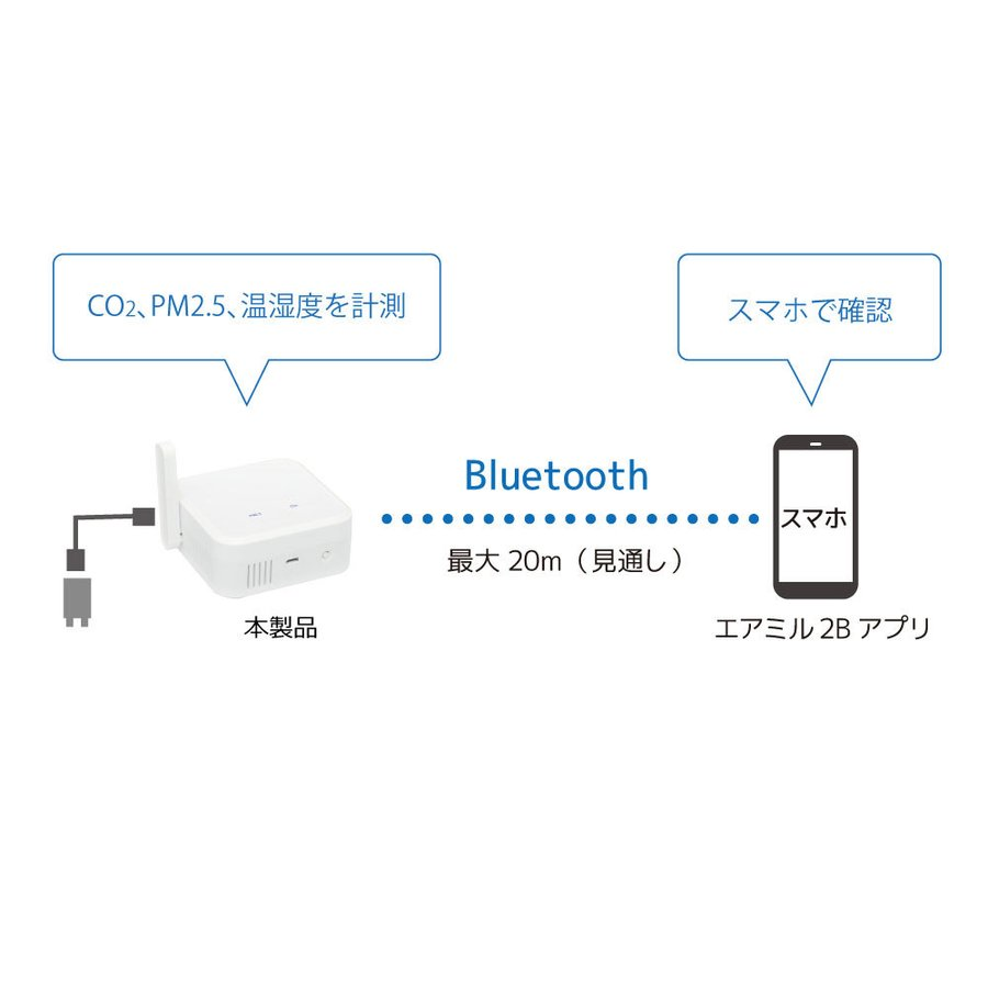 Bluetooth 環境センサー RS-BTEVS1A CO2センサー CO2濃度センサー CO2濃度 二酸化炭素 センサー 計測 測定 CO2 スマホ 通知|ratoc|04