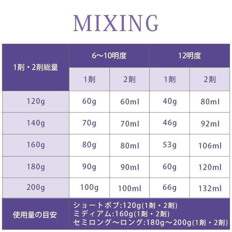 ウエラ プロフェッショナル イルミナ カラー 80g 1剤 NUDE ヌード|カラー剤 メール便対応4個まで|ray|06