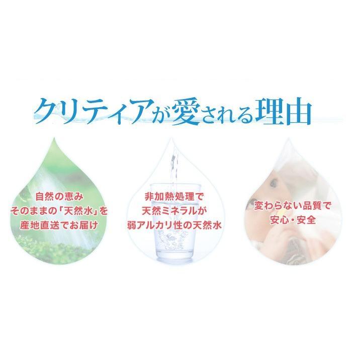 CLYTIAウォーターサーバー専用 CLYTIA クリティア 天然水 阿蘇のお水 富士山のお水 金城のお水 24L 12L×2個 プレミアムウォーター rcmdfa 02