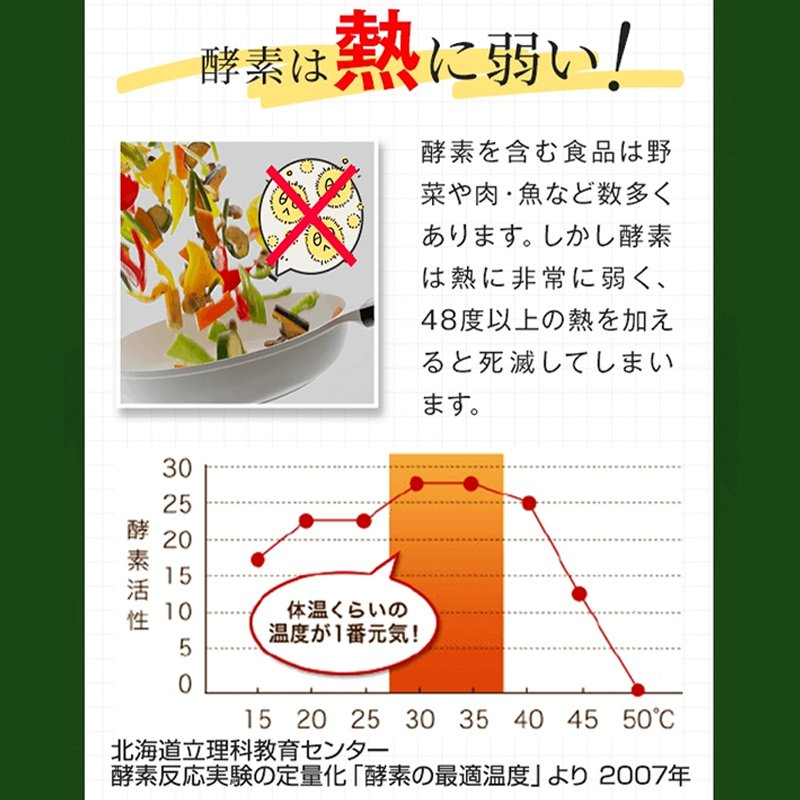 ない 酵素ダイエット 効果