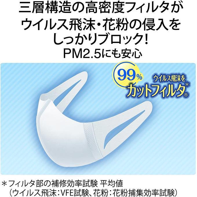 【送料無料】日本製マスク ユニチャーム 超立体マスク 大きめサイズ ふつうサイズ 小さめサイズ 7枚入 全国マスク工業会会員企業 かぜ 花粉 PM2.5 Unicharm mask|reiwa-cosme|05