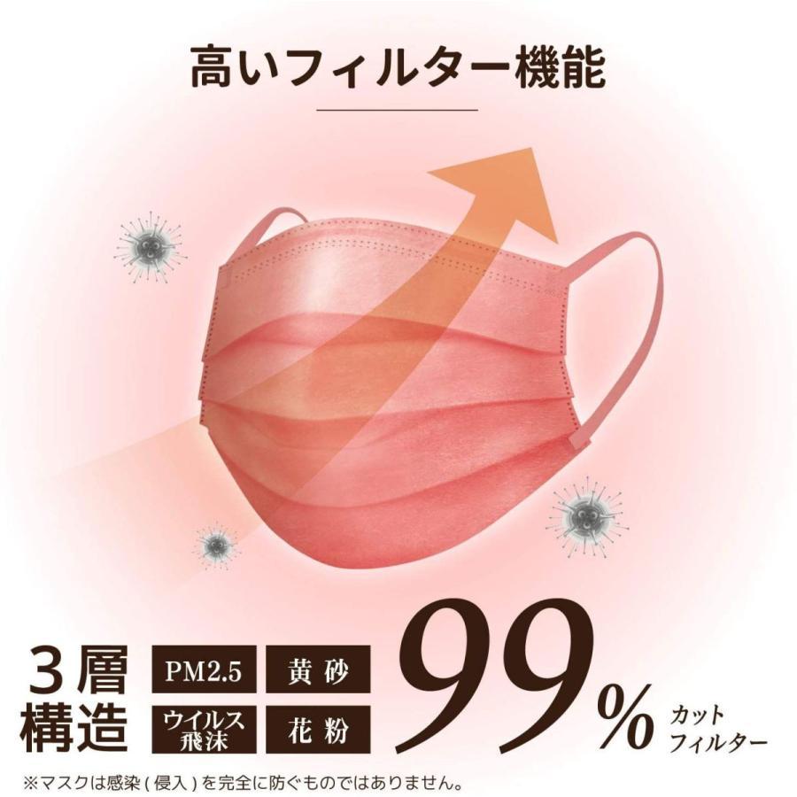 ISDG 医食同源ドットコム スパンレース不織布カラーマスク 個包装 7枚入り ピンク 4袋セット|reiwa-mall|07