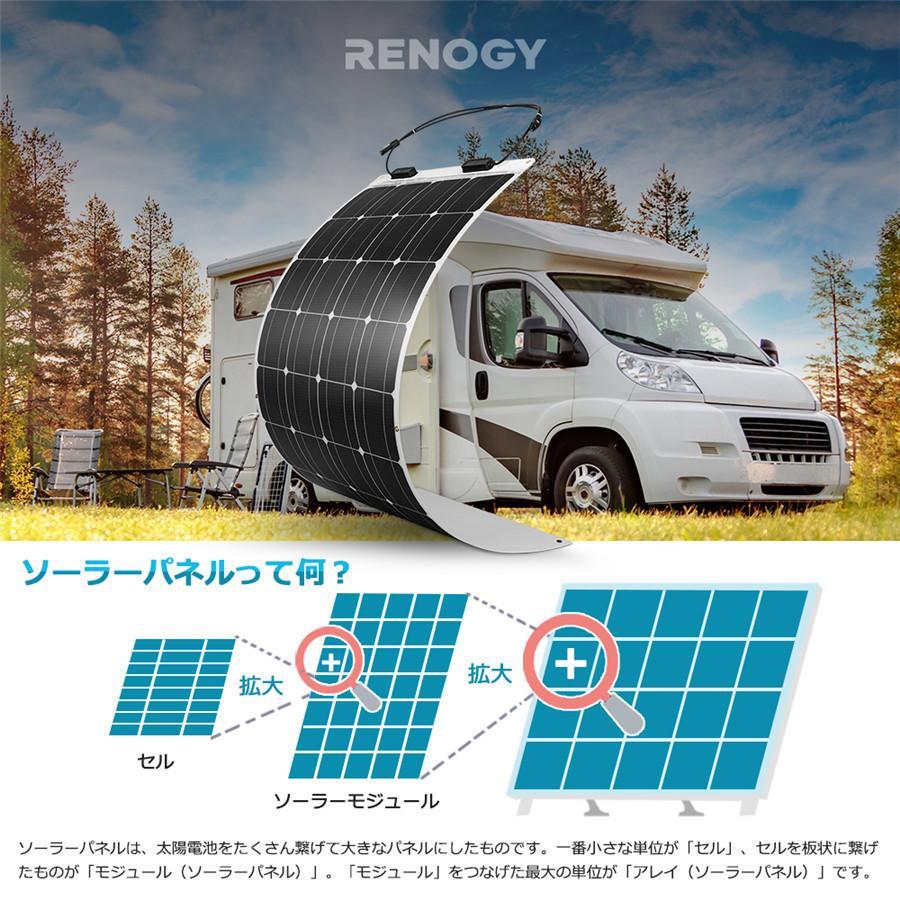 【五年間保証付き】RENOGYフレキシブルソーラーパネル100W 単結晶 最大248度の円弧に曲げられ 自作独立型太陽光発電/ソーラー発電に最適 renogysolar-store 02
