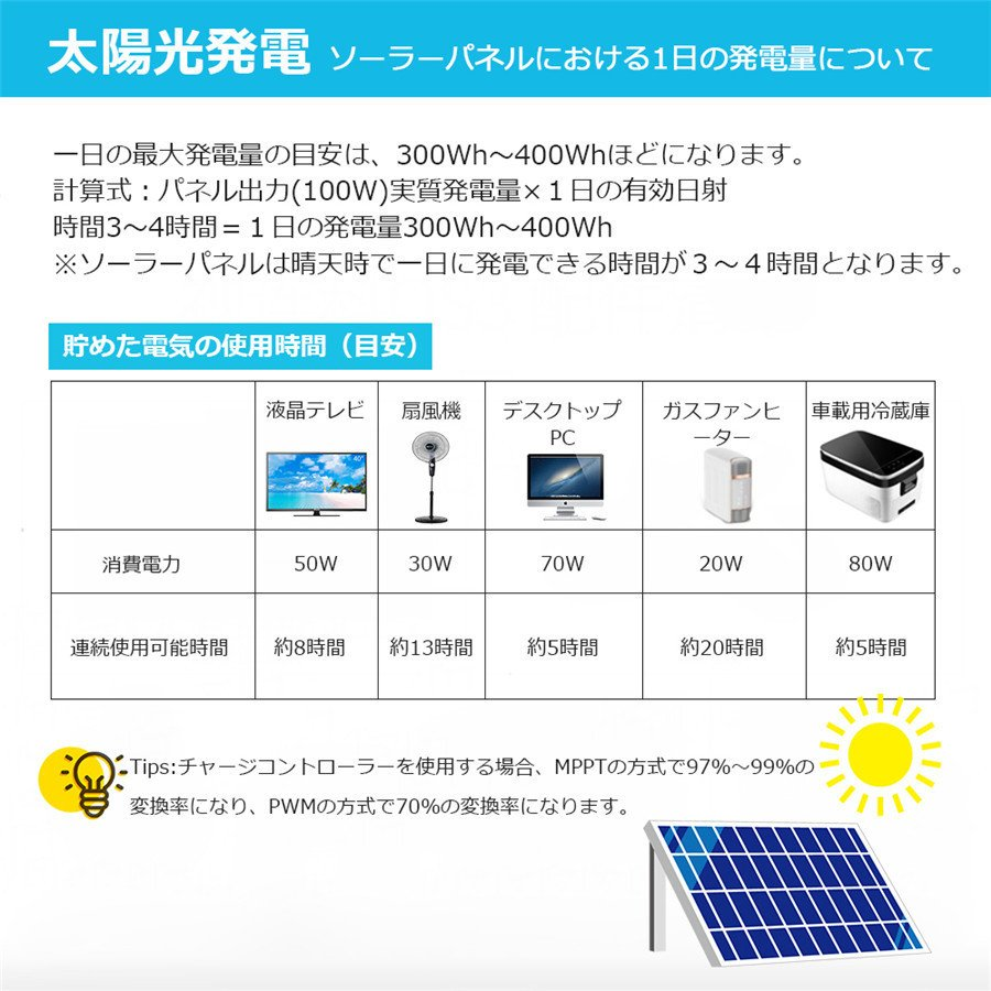 【五年間保証付き】RENOGYフレキシブルソーラーパネル100W 単結晶 最大248度の円弧に曲げられ 自作独立型太陽光発電/ソーラー発電に最適 renogysolar-store 15