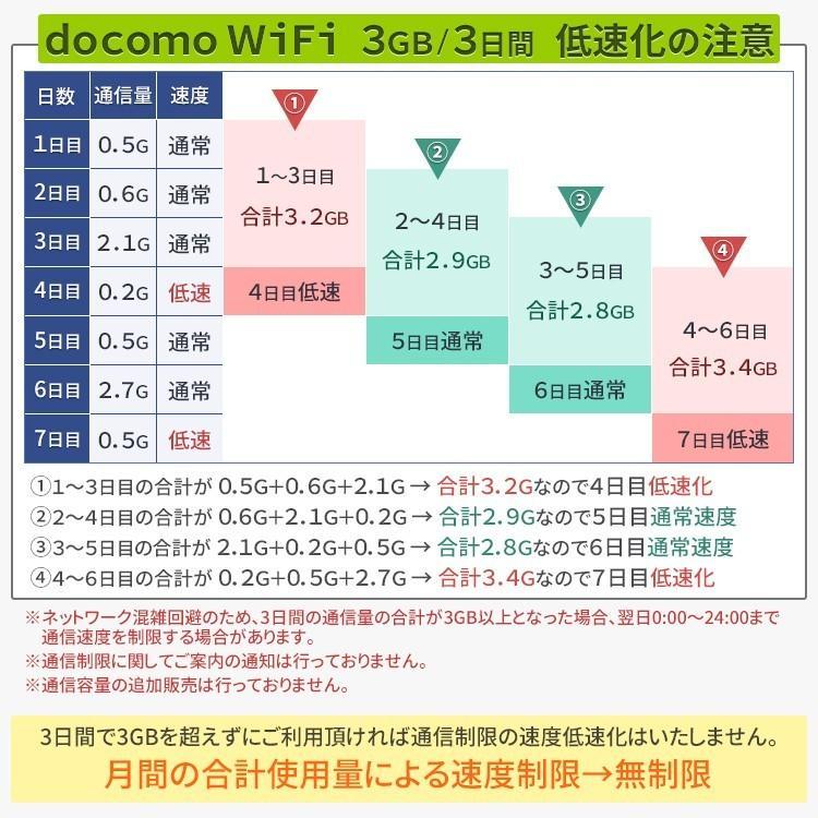 【ドコモ】wifi レンタル 14日 国内 月間 無制限 3日/3GB FS030W ポケットwifi レンタル wifi モバイル wi-fi レンタル 1年 ワイファイ 往復送料無料|rental-wifi|08