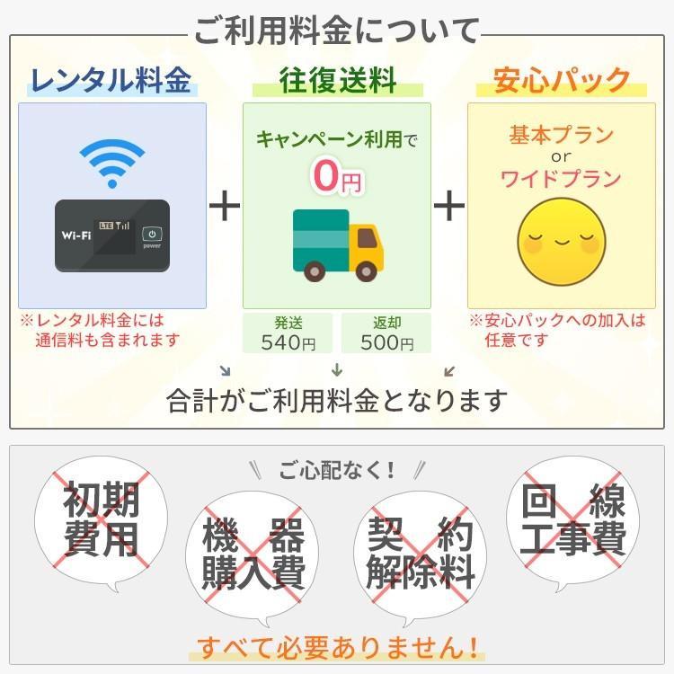 【最安値挑戦中】 wifi レンタル 国内 1日 ワイモバイル ポケットwifi レンタル wifi モバイル wi-fi レンタル 1日 ワイファイ|rental-wifi|03
