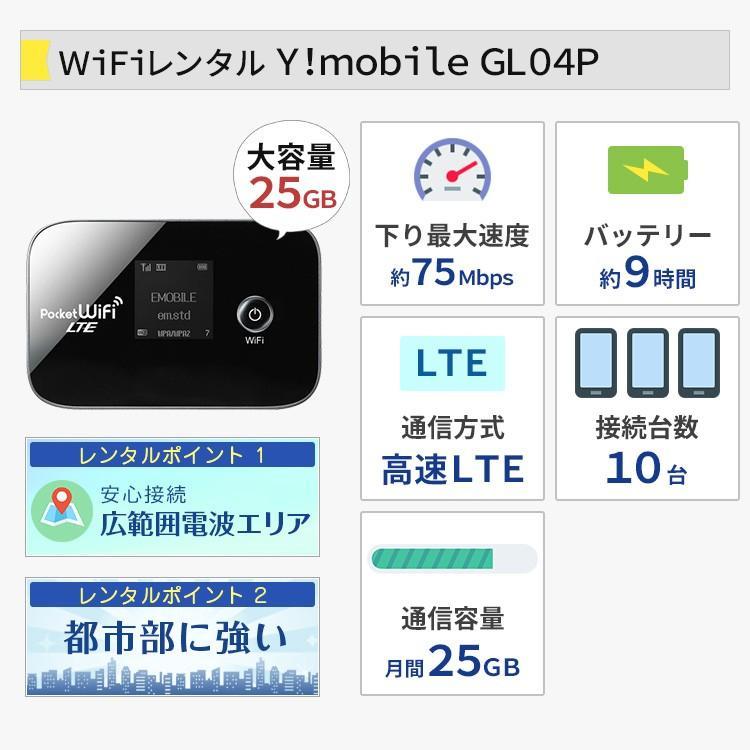 【最安値挑戦中】 wifi レンタル 国内 1日 ワイモバイル ポケットwifi レンタル wifi モバイル wi-fi レンタル 1日 ワイファイ|rental-wifi|08