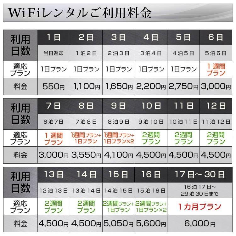 Wifi レンタル 14日 無制限 国内 専用 ワイモバイル ポケットwifi 502HW Pocket WiFi 2週間 レンタルwifi ルーター wi-fi 中継器 ポケットWiFi ポケットWi-Fi|rental-wifi|03
