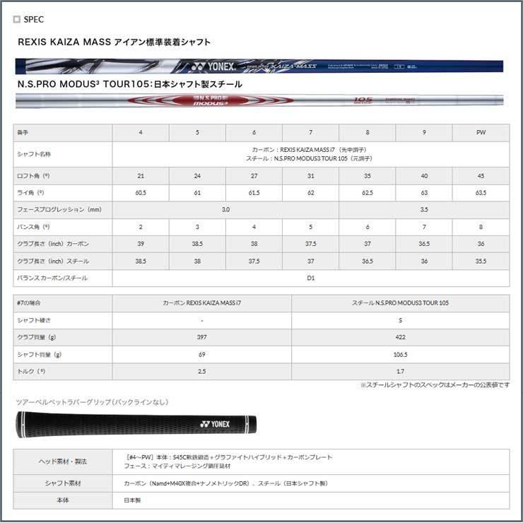 YONEX EZONE フォージドアイアン CB702 スチール 5本セット #6〜PW ヨネックス イーゾーン 2021年モデル 送料無料|rex2020|05