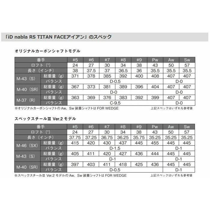 PRGR プロギア アイアンセット カーボンシャフト チタンフェース iD nabla RS TF M40CB #6-P AW.SW【新品】【7本セット】【正規品】|rex2020|05