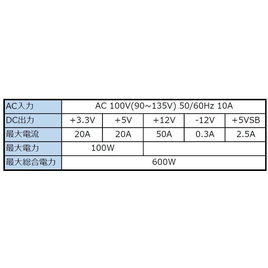 メジャーメーカーとのコラボ オリジナル電源600w RG600W-80B-FSP ゲーミング|rguildnet|03
