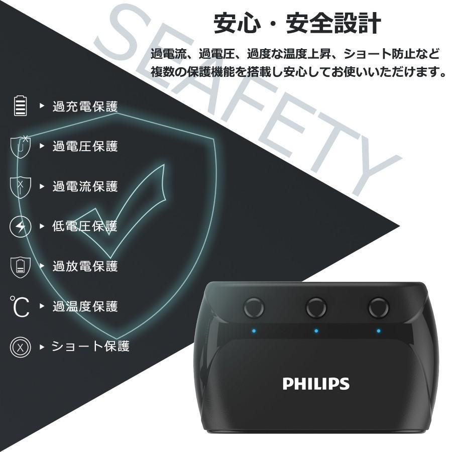 シガー ソケット カー チャージャー 3連 分配器 iPhone Android 急速充電 USB 2.1A 電圧測定 機能 搭載 12V 24V 車対応 送料無料 PHILIPS ブランド 直販店 richgo-japan 09