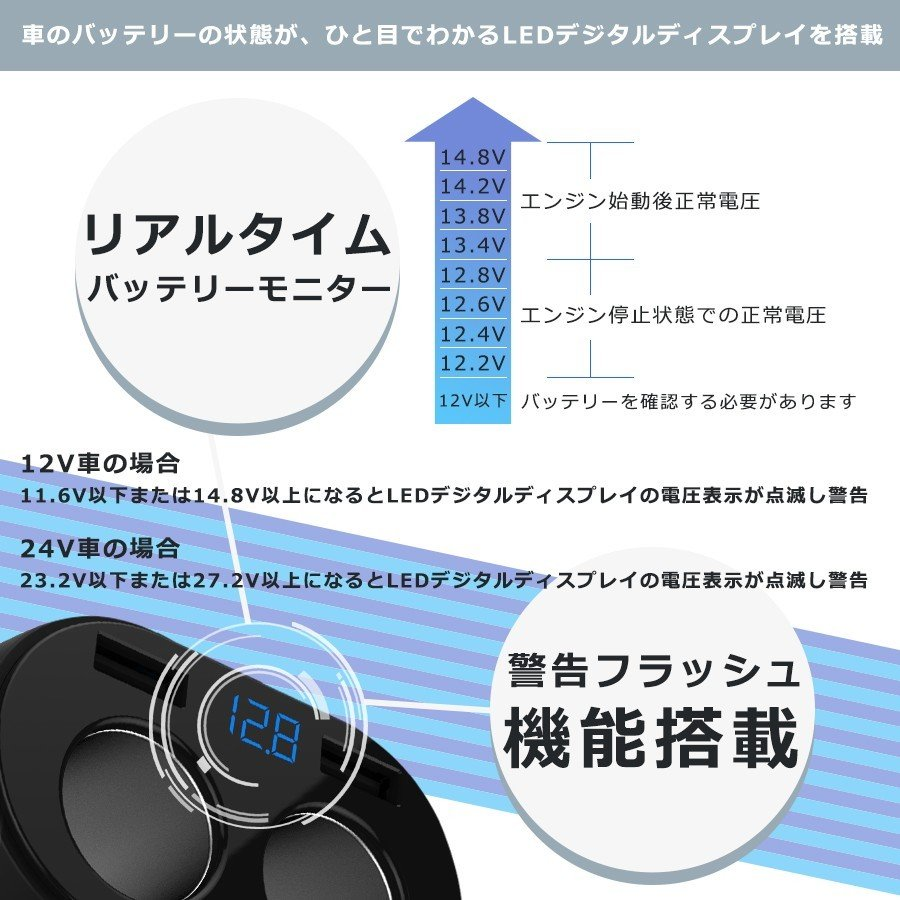 シガー ソケット usb 充電器 2連 増設 2ポート カー チャージャー 車載用 カー用 3.1A 12v 24v 車用 スマホ タブレット iphone|richgo-japan|03