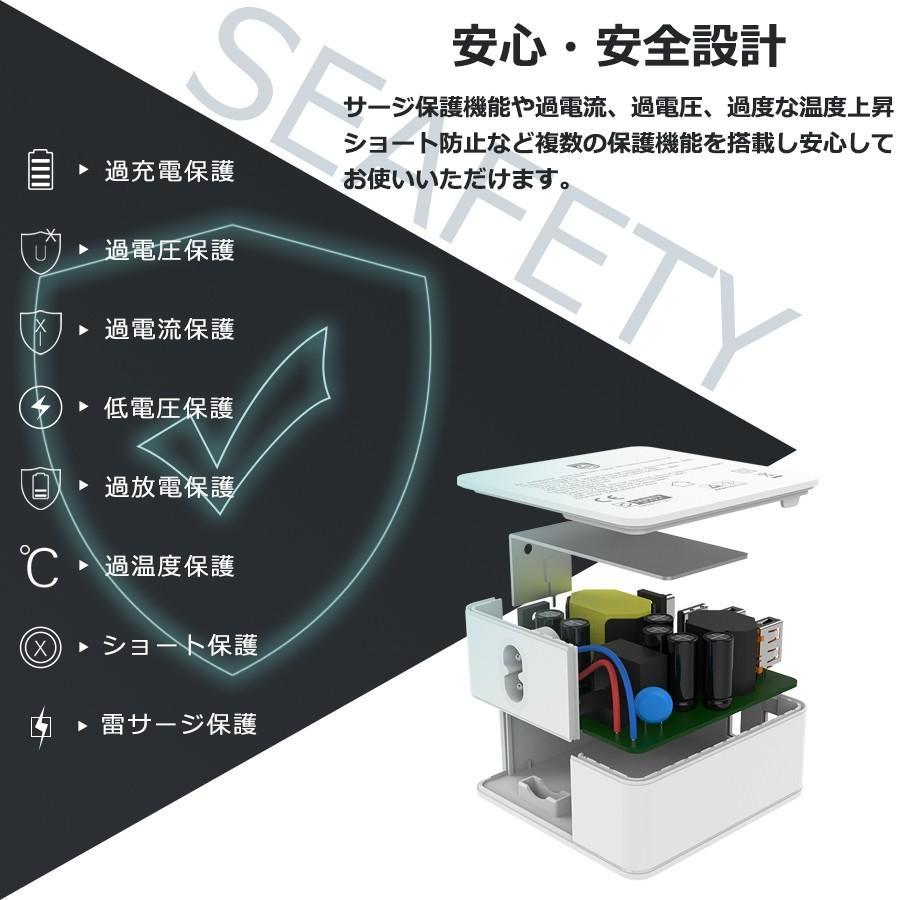 iPhone Android 対応 USB Type-C 急速 充電器 4ポート 合計 最大 66W 出力 PD QC 対応 コンパクト 安心 安全 PSE認証 PHILIPS 直販店 richgo-japan 12