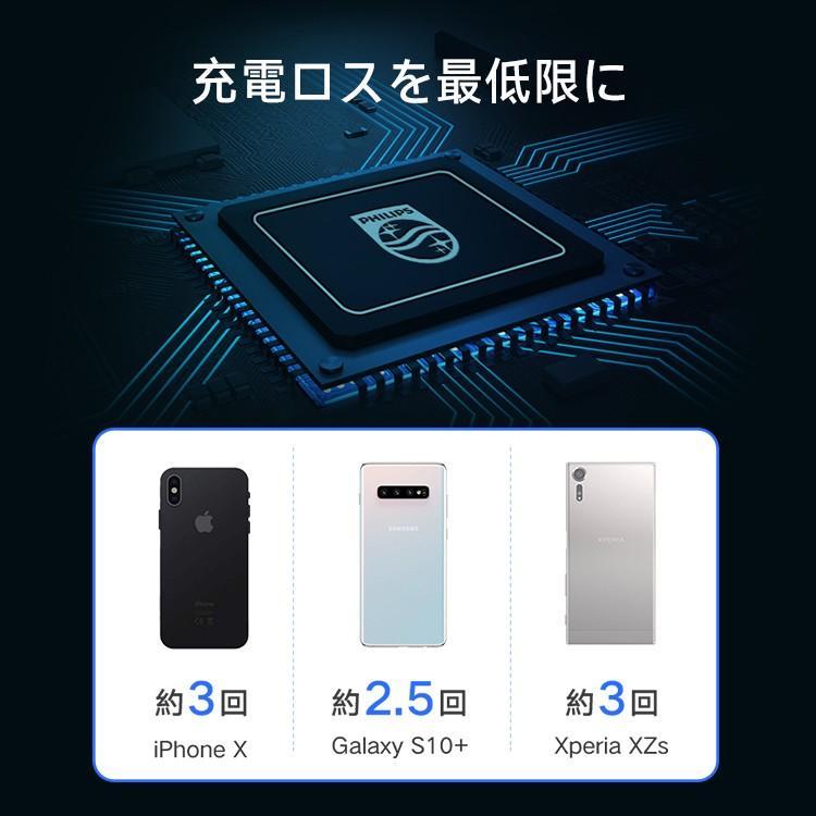 モバイルバッテリー iPhone 大容量 10000mAh スマホ充電器 軽量 コンパクト 安全 Type-C入力 2台同時充電 急速充電 PSE認証済み iPhone/iPad/Android 各種対応|richgo-japan|07