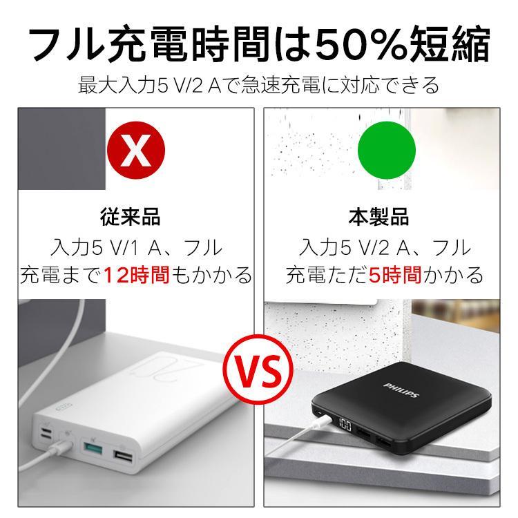 モバイルバッテリー 大容量 10000mAh 急速充電 軽量 小型 安全 コンパクト PSE適合品 2台同時充電 Type-C 入力 iPhone/iPad/Android 各種対応 送料無料 richgo-japan 14
