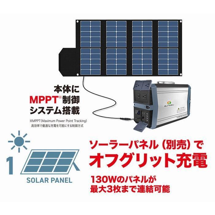 SUNGZUパワーステーションポータブル電源APS150用ソーラパネル 代引不可|rim|02