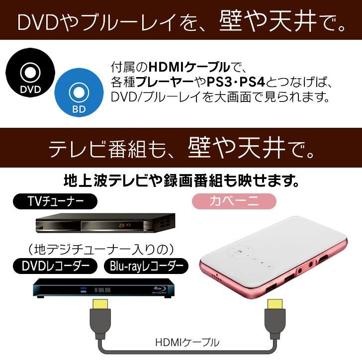 Ueno mono プロジェクター