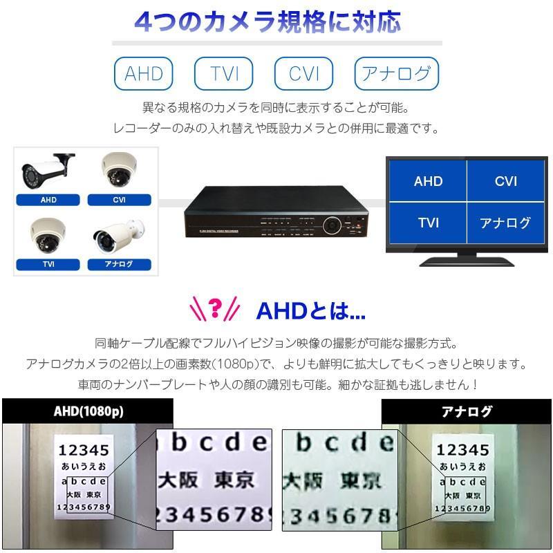 防犯カメラ レコーダー デジタルレコーダー 録画機 AHD/TVI/CVI/アナログ(CVBS) 4CH LS-HVR9204 2TB付 ring-g 03