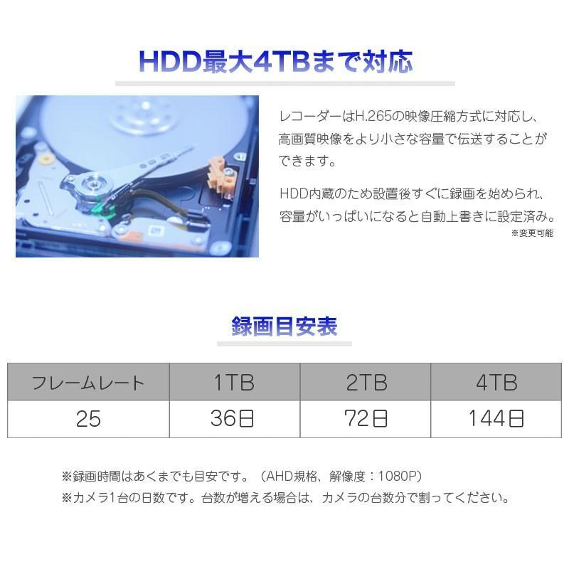 防犯カメラ レコーダー デジタルレコーダー 録画機 AHD/TVI/CVI/アナログ(CVBS) 4CH LS-HVR9204 2TB付 ring-g 05
