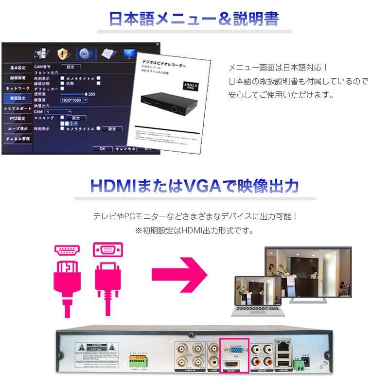 防犯カメラ レコーダー デジタルレコーダー 録画機 AHD/TVI/CVI/アナログ(CVBS) 4CH LS-HVR9204 2TB付 ring-g 08