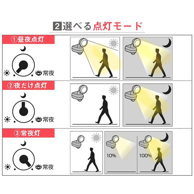 センサーライト 屋外 LED 防雨 コンセント AC100V 1300ルーメン 2灯 人感センサー ムサシ RITEX ライテックスLED-AC315 ring-g 06