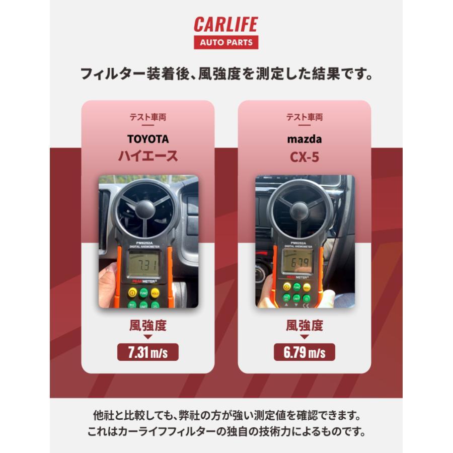 ハスラー H26.1~H30.11 特殊3層構造 活性炭入り 95861-50ME0 エアコンフィルター|rinne-store|06