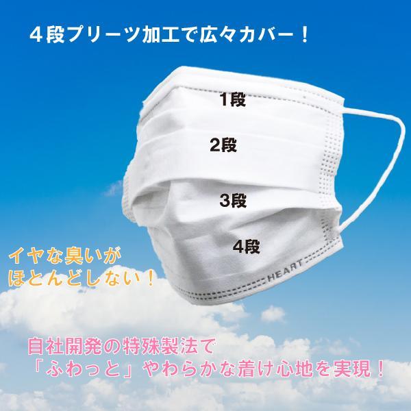 不織布 マスク 子供用 50枚 個包装 使い捨て 平ゴム 3層構造 4段プリーツ 衛生 風邪 花粉 ほこり 飛沫 カット スモール キッズ ホワイト HEART|risuke|02