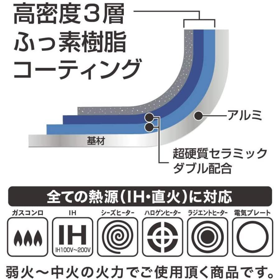 ドウシシャ フライパン 鍋 5点セット IH対応 着脱式 tefron select TEPA-ST5|rmo-store|07