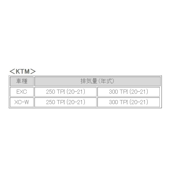 ACERBIS AC-23764 アチェルビス スキッドプレート KTM EXC250/300TPI バイク|roughandroad-outlet|04
