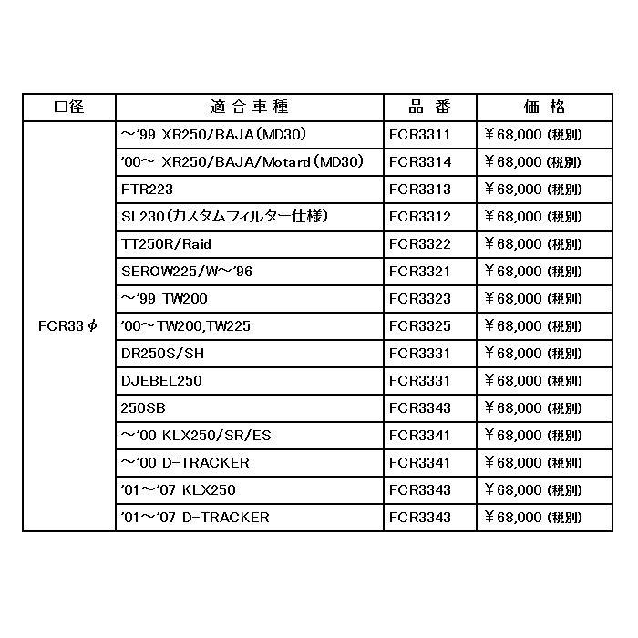 KEIHIN FCR3314 ケイヒン FLAT-CRキャブレター FCR33φ ['00〜 XR250/BAJA/Motard(MD30)] ROUGH&ROAD|roughandroad-outlet|03