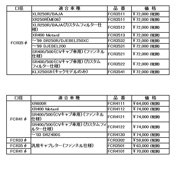 KEIHIN FCR3321 ケイヒン FLAT-CRキャブレター FCR33φ [SEROW225/W〜'96] ROUGH&ROAD roughandroad-outlet 04