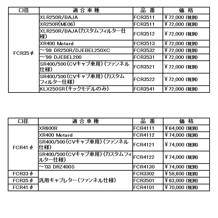 KEIHIN FCR4121 ケイヒン FLAT-CRキャブレター FCR41φ [SR400/500(CVキャブ車用)(ファンネル仕様)] ROUGH&ROAD|roughandroad-outlet|04