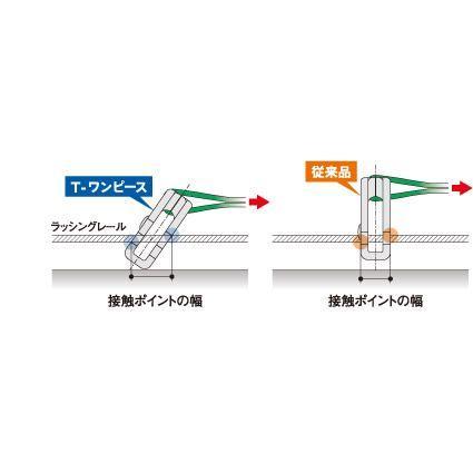 トラック用品 R5TP12オールセーフT-ワンピースラッシングベルト レールフック用(固定:1m+調整:2m)|route2yss|06