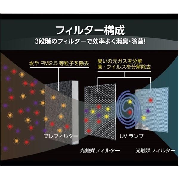 空気消臭除菌装置 Blue Deo ブルーデオ MC-S101 富士の美風 FUJICO フジコー 送料無料 rovel 05