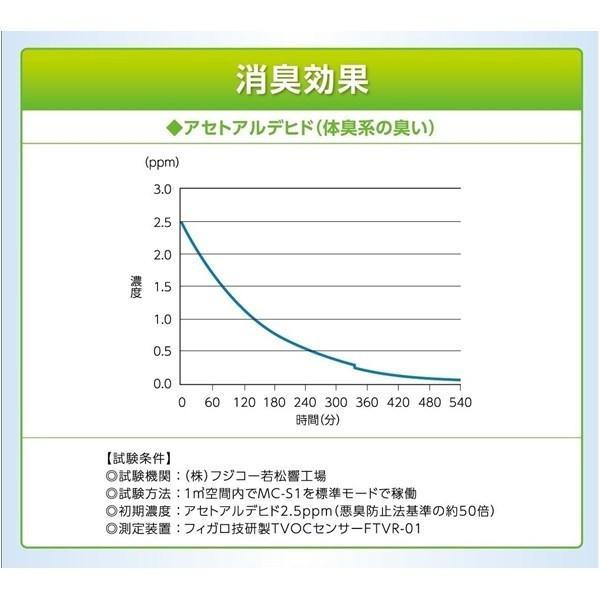 空気消臭除菌装置 Blue Deo ブルーデオ MC-S101 富士の美風 FUJICO フジコー 送料無料 rovel 06