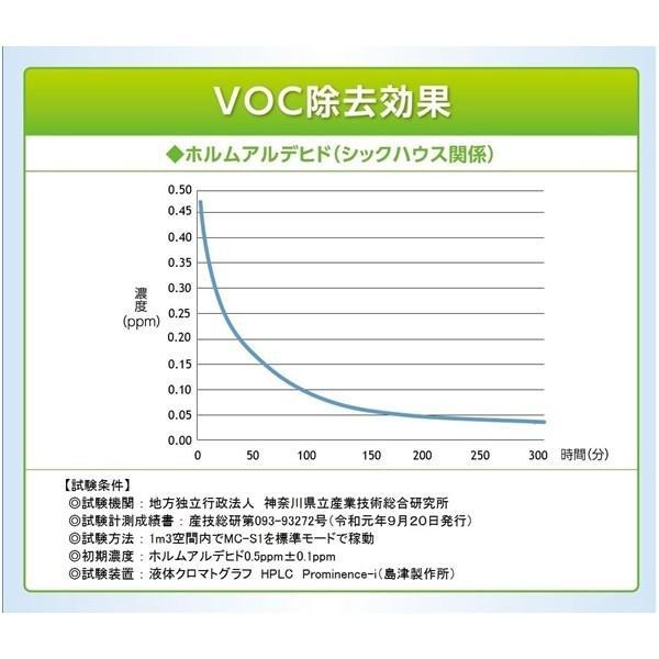 空気消臭除菌装置 Blue Deo ブルーデオ MC-S101 富士の美風 FUJICO フジコー 送料無料 rovel 07
