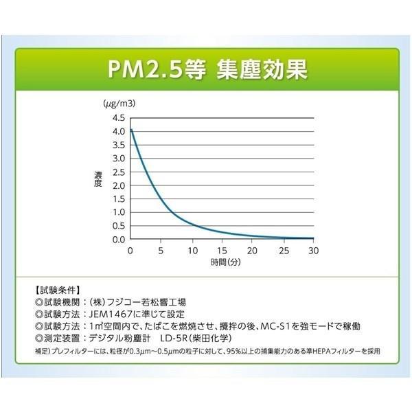 空気消臭除菌装置 Blue Deo ブルーデオ MC-S101 富士の美風 FUJICO フジコー 送料無料 rovel 08