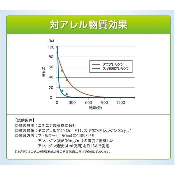 空気消臭除菌装置 Blue Deo ブルーデオ MC-S101 富士の美風 FUJICO フジコー 送料無料 rovel 09