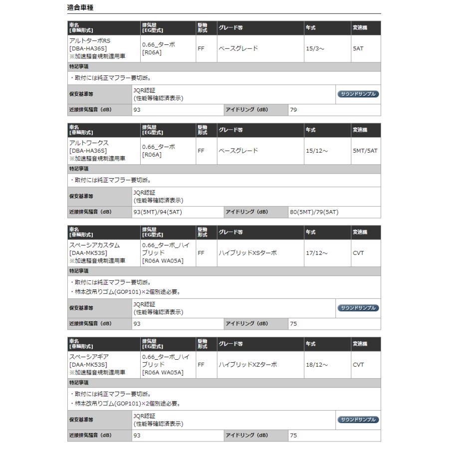 【 スペーシアカスタム ハイブリッドXSターボ FF車 DAA/4AA-MK53S R06Aターボ 年式 2017/12- CVT車 ※純正マフラー要切断 】 柿本 GTbox06&Sマフラー S44335 rs-online 04