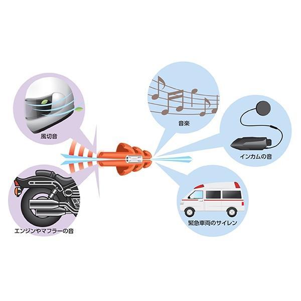 耳栓 ノーノイズ オートバイ用 ライダーの為の耳栓 モータースポーツ NN004|rubbermark|02