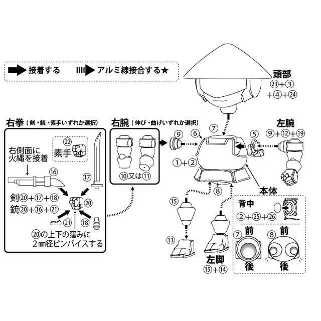 西田総務工房/豆ガルさん 「四式アシガル」 レジンキット ryuden 06