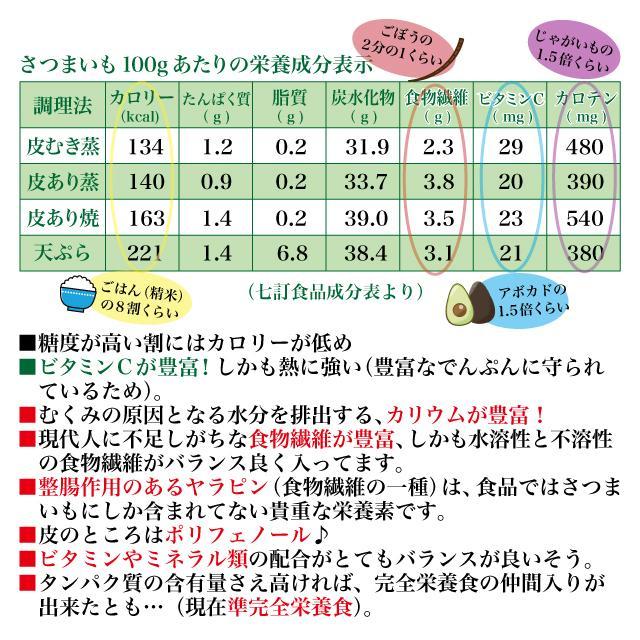 送料無料 数量限定 お百姓さんが作ったスイートポテト  プレーン(普通の)たっぷり とってもお得な訳あり 20ケ 鳴門金時 丁井 ryugu-choi 04
