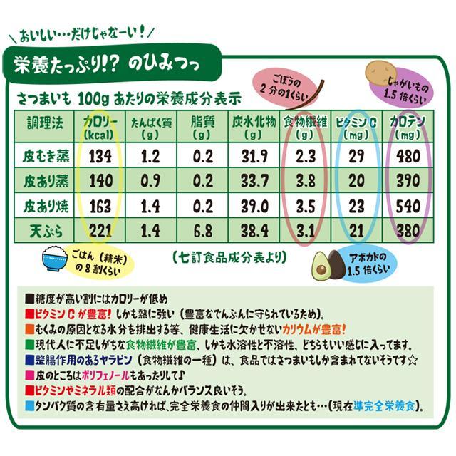 数量限定 お百姓さんが作ったスイートポテト  プレーン(普通の)たっぷり とってもお得な訳あり 20ケ 鳴門金時 丁井|ryugu-choi|06