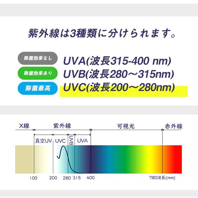 UV-LAMP UV除菌ランプ UV除菌ライト 紫外線除菌 除菌ライト マスク UVライト 小型 除菌 携帯便利 除菌 uv 旅行 ポータブル UV除菌ライト UV-C マスク除菌にも sabb 03