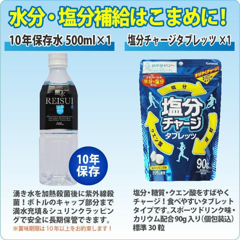 熱中症対策キットDX 経口補水液/涼感タオル/水分補給 safety-japan 06